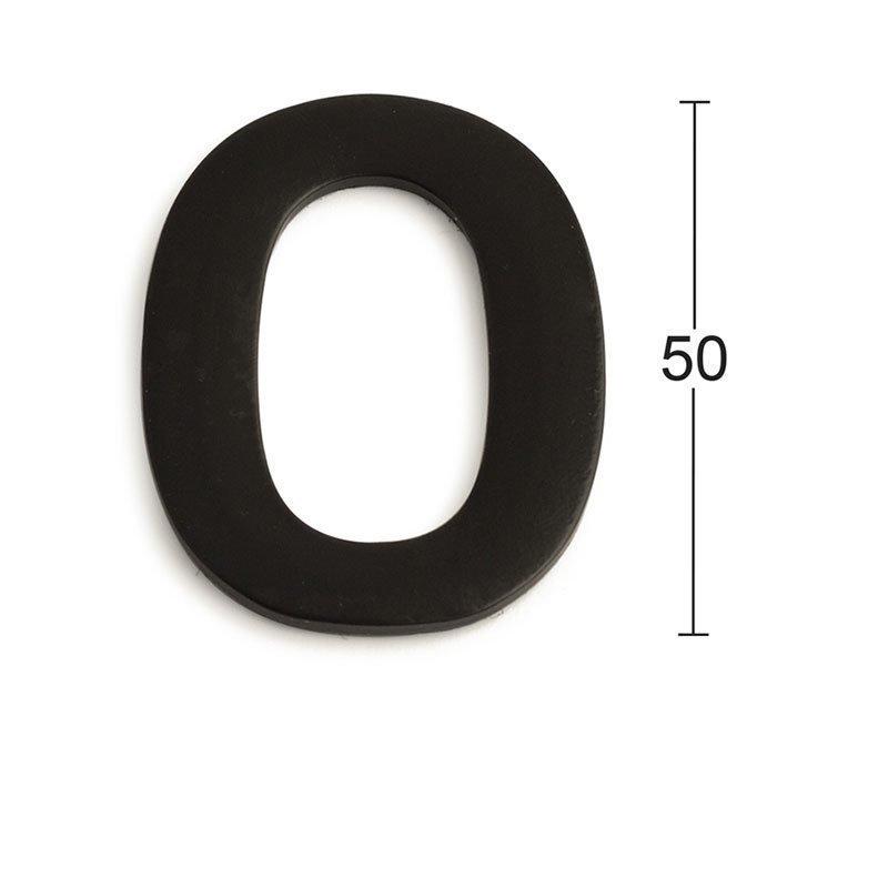 Numero Habo GRF50